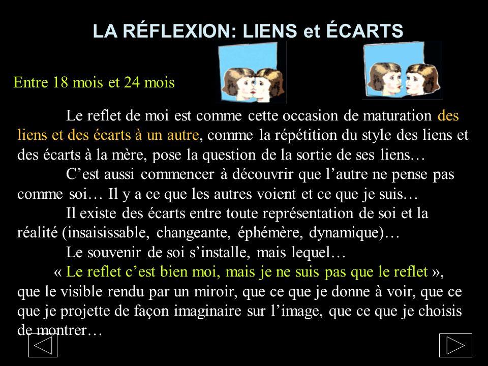LA RÉFLEXION: LIENS et ÉCARTS Le reflet de moi est comme cette occasion de maturation des liens et des écarts à un autre, comme la répétition du style