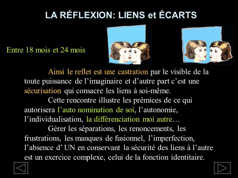 LA RÉFLEXION: LIENS et ÉCARTS Ainsi le reflet est une castration par le visible de la toute puissance de limaginaire et dautre part cest une sécurisat
