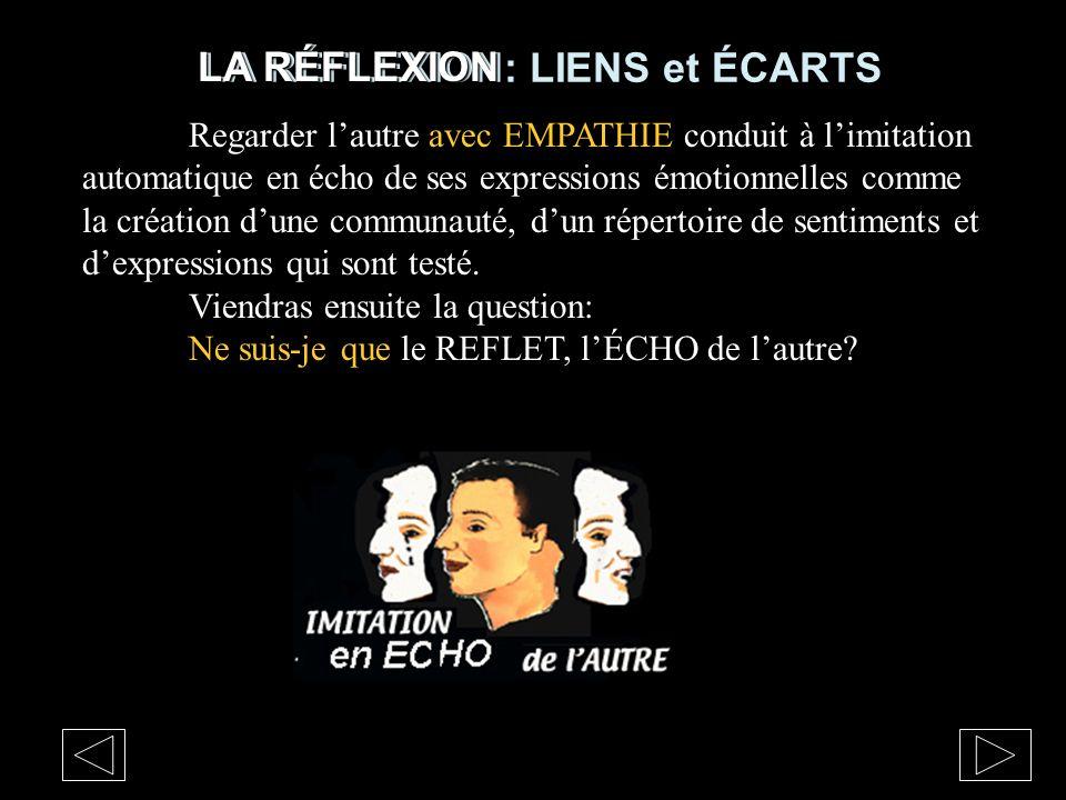 LA RÉFLEXION: LIENS et ÉCARTS Regarder lautre avec EMPATHIE conduit à limitation automatique en écho de ses expressions émotionnelles comme la créatio