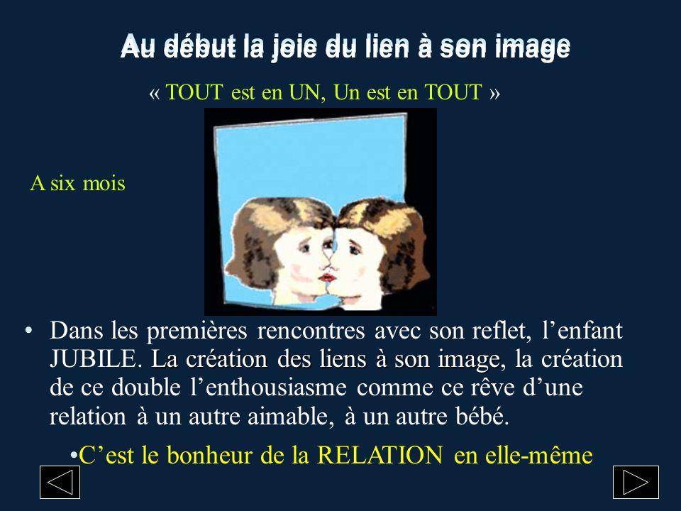 Au début la joie du lien à son image La création des liens à son imageDans les premières rencontres avec son reflet, lenfant JUBILE. La création des l