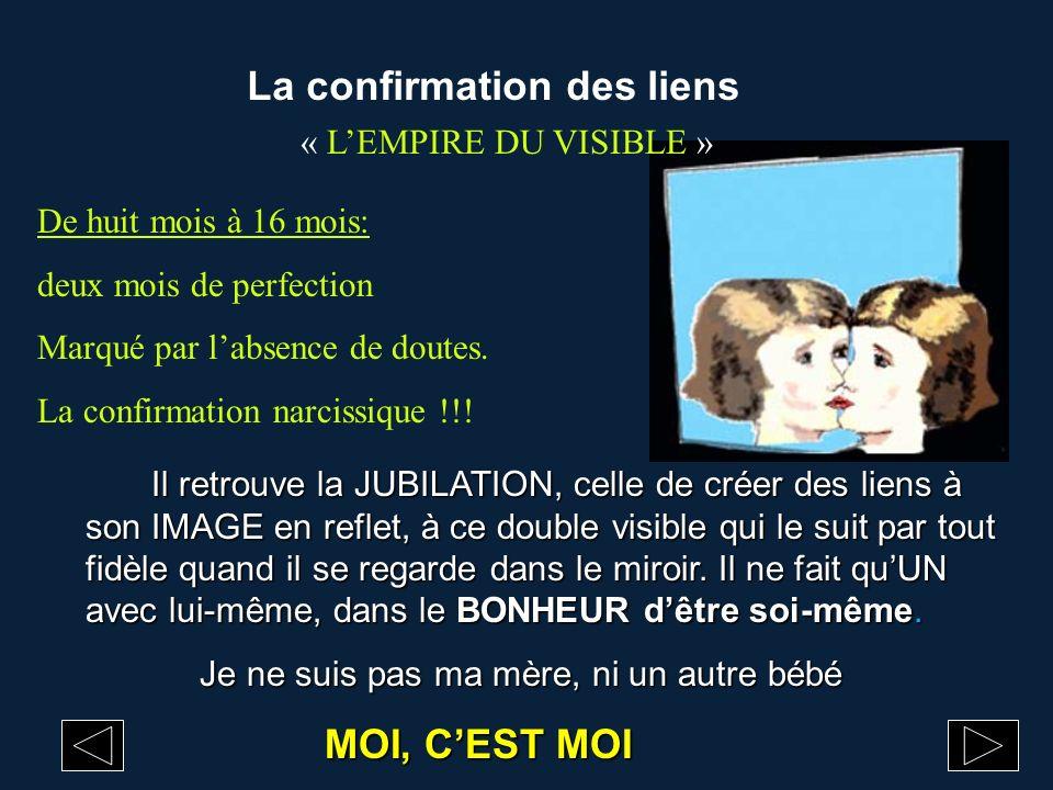 La maturation normale des ÉCARTS avec son image EN REFLET La création des LIENS à son image double visuel Dans les premières rencontres avec son reflet, lenfant JUBILE.