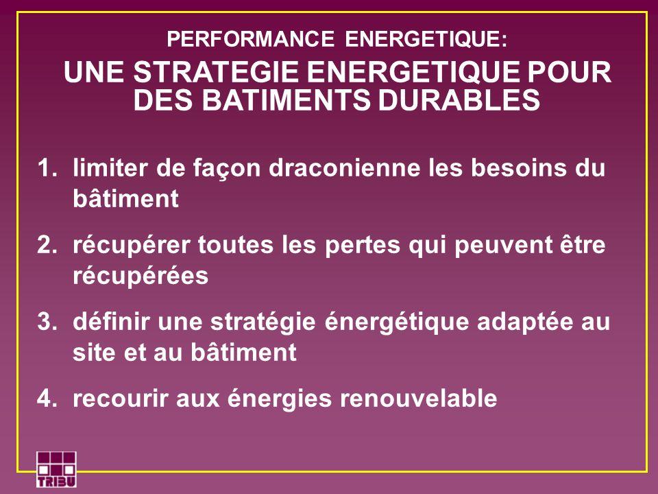 PERFORMANCE ENERGETIQUE: UNE STRATEGIE ENERGETIQUE POUR DES BATIMENTS DURABLES 1.limiter de façon draconienne les besoins du bâtiment 2.récupérer tout