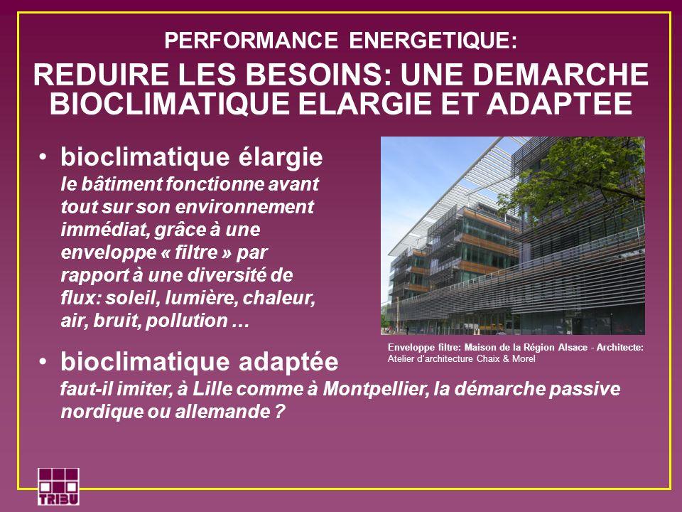 bioclimatique élargie le bâtiment fonctionne avant tout sur son environnement immédiat, grâce à une enveloppe « filtre » par rapport à une diversité d