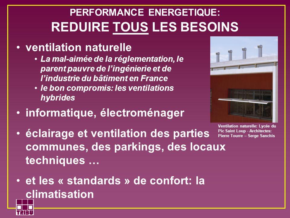 ventilation naturelle La mal-aimée de la réglementation, le parent pauvre de lingénierie et de lindustrie du bâtiment en France le bon compromis: les