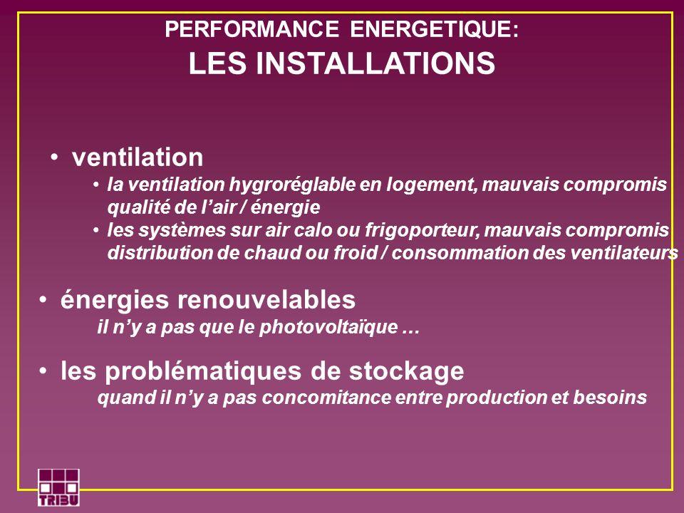 ventilation la ventilation hygroréglable en logement, mauvais compromis qualité de lair / énergie les systèmes sur air calo ou frigoporteur, mauvais c