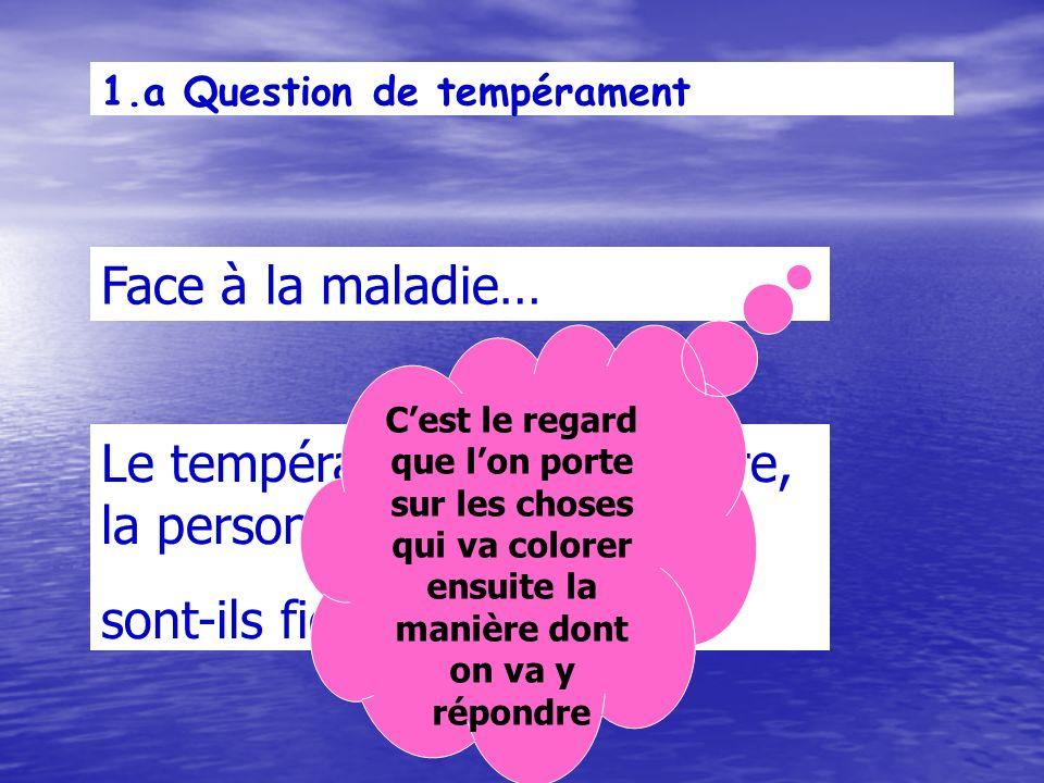 1.a Question de tempérament Le tempérament, le caractère, la personnalité… sont-ils figés.