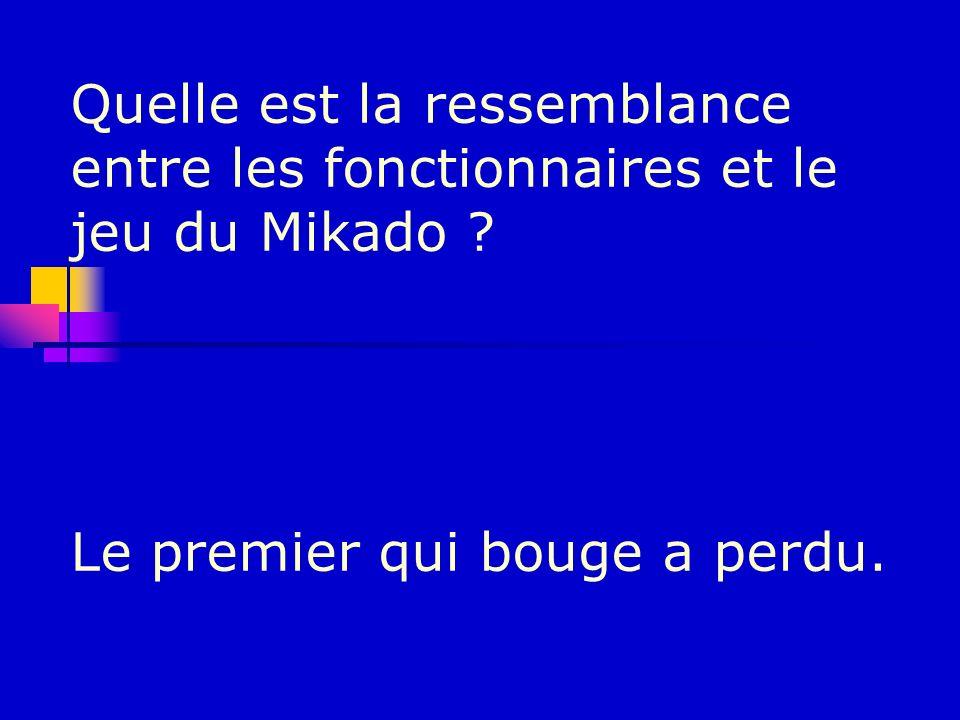 Que fait Bernadette Chirac avec ses vieilles robes? Elle les met!