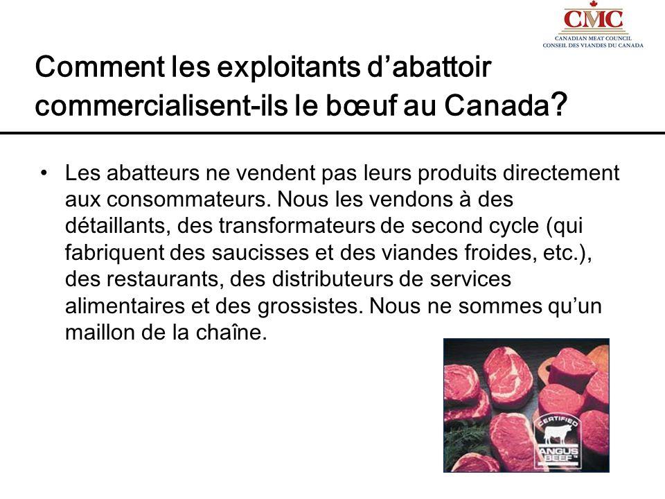 Comment les exploitants dabattoir commercialisent-ils le bœuf au Canada ? Les abatteurs ne vendent pas leurs produits directement aux consommateurs. N