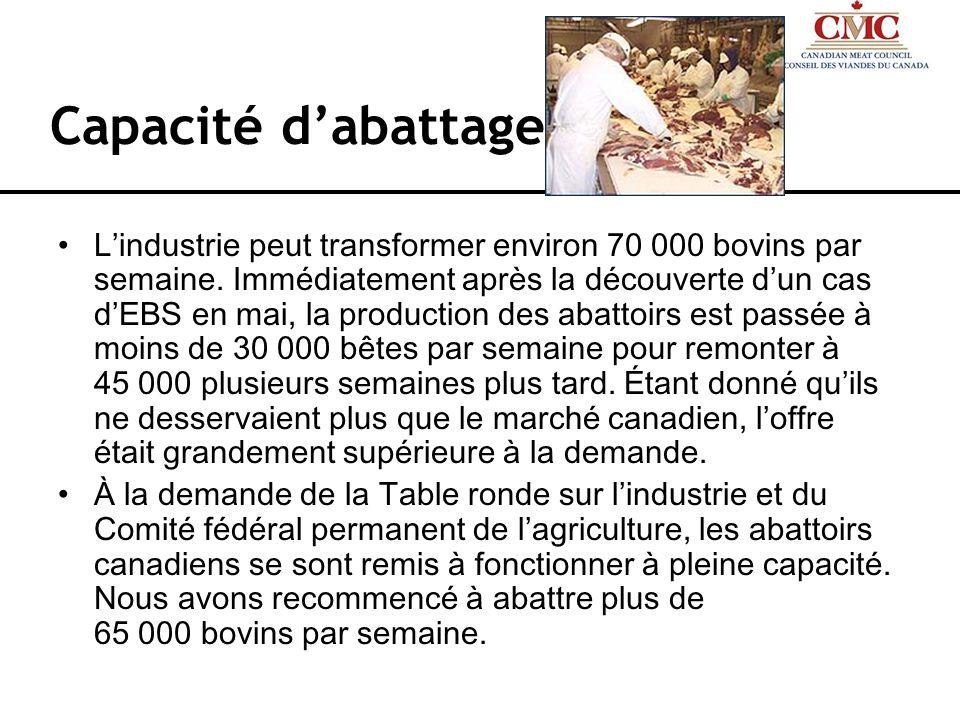 Capacité dabattage Lindustrie peut transformer environ 70 000 bovins par semaine. Immédiatement après la découverte dun cas dEBS en mai, la production