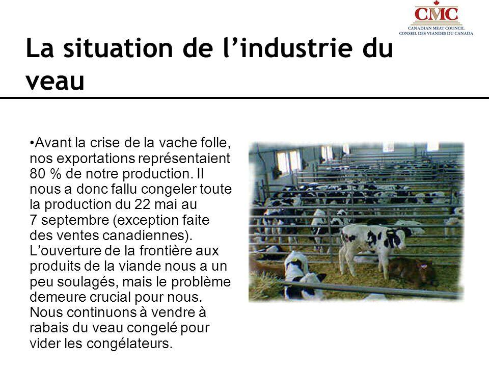 La situation de lindustrie du veau Avant la crise de la vache folle, nos exportations représentaient 80 % de notre production. Il nous a donc fallu co