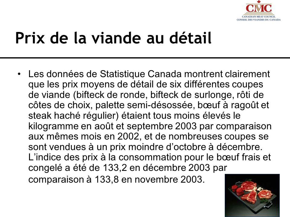 Prix de la viande au détail Les données de Statistique Canada montrent clairement que les prix moyens de détail de six différentes coupes de viande (b
