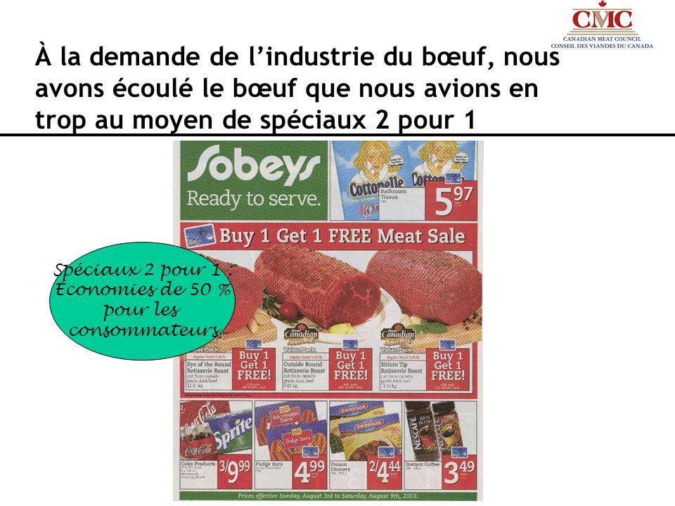 À la demande de lindustrie du bœuf, nous avons écoulé le bœuf que nous avions en trop au moyen de spéciaux 2 pour 1 Spéciaux 2 pour 1 : Économies de 5