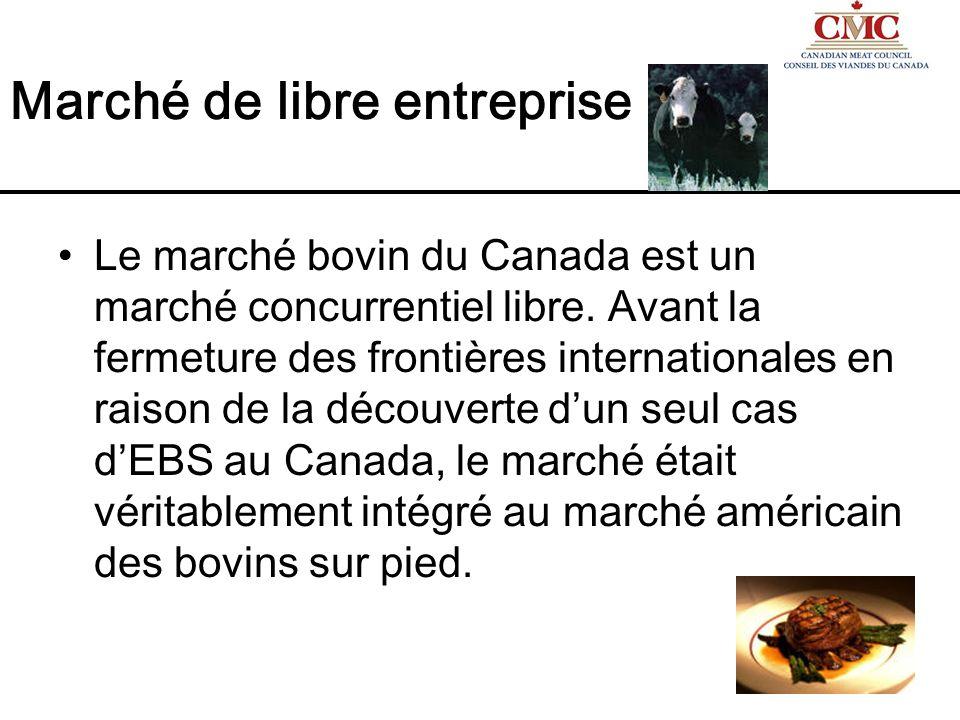 Marché de libre entreprise Le marché bovin du Canada est un marché concurrentiel libre. Avant la fermeture des frontières internationales en raison de