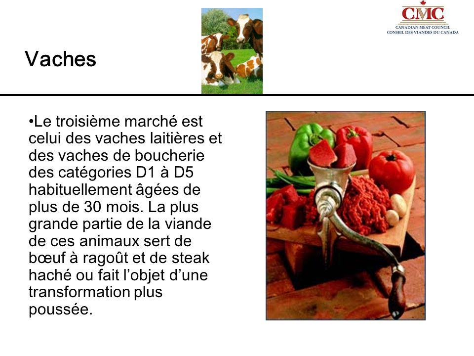 Le troisième marché est celui des vaches laitières et des vaches de boucherie des catégories D1 à D5 habituellement âgées de plus de 30 mois. La plus