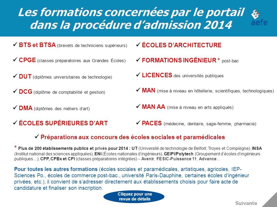 Suivante BTS et BTSA (brevets de techniciens supérieurs) CPGE (classes préparatoires aux Grandes Écoles) DUT (diplômes universitaires de technologie)