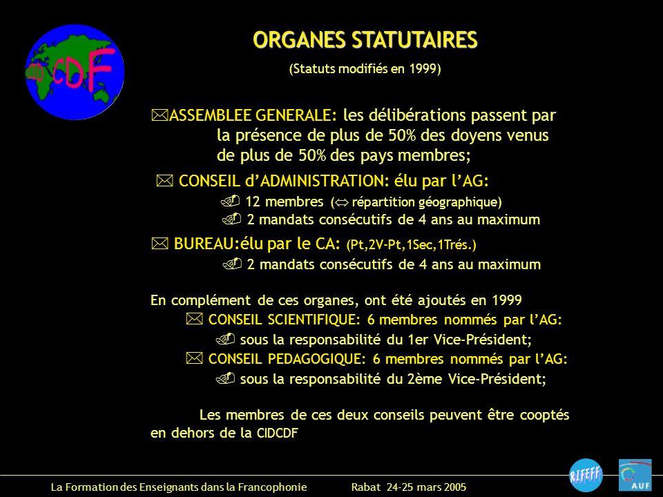 La Formation des Enseignants dans la Francophonie Rabat 24-25 mars 2005 ORGANES STATUTAIRES (Statuts modifiés en 1999) *ASSEMBLEE GENERALE: les délibérations passent par la présence de plus de 50% des doyens venus de plus de 50% des pays membres; CONSEIL dADMINISTRATION: élu par lAG: 12 membres ( répartition géographique) 2 mandats consécutifs de 4 ans au maximum BUREAU:élu par le CA: (Pt,2V-Pt,1Sec,1Trés.) 2 mandats consécutifs de 4 ans au maximum En complément de ces organes, ont été ajoutés en 1999 CONSEIL SCIENTIFIQUE: 6 membres nommés par lAG: sous la responsabilité du 1er Vice-Président; CONSEIL PEDAGOGIQUE: 6 membres nommés par lAG: sous la responsabilité du 2ème Vice-Président; Les membres de ces deux conseils peuvent être cooptés en dehors de la CIDCDF