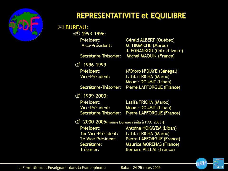 La Formation des Enseignants dans la Francophonie Rabat 24-25 mars 2005 REPRESENTATIVITE et EQUILIBRE * BUREAU: 1993-1996: Président: Gérald ALBERT (Québec) Vice-Président:M.