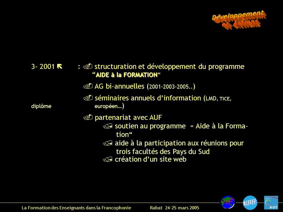 La Formation des Enseignants dans la Francophonie Rabat 24-25 mars 2005 AIDE à la FORMATION 3- 2001 : structuration et développement du programme AIDE à la FORMATION AG bi-annuelles ( 2001-2003-2005..