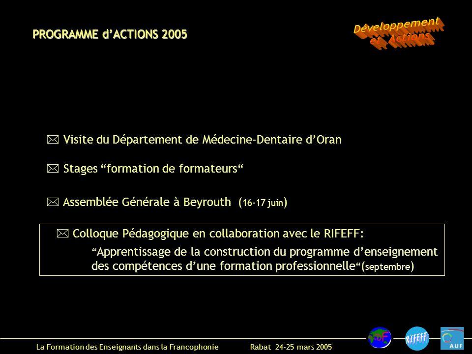 La Formation des Enseignants dans la Francophonie Rabat 24-25 mars 2005 Visite du Département de Médecine-Dentaire dOran Stages formation de formateurs Assemblée Générale à Beyrouth ( 16-17 juin ) PROGRAMME dACTIONS 2005 Colloque Pédagogique en collaboration avec le RIFEFF: Apprentissage de la construction du programme denseignement des compétences dune formation professionnelle ( septembre )
