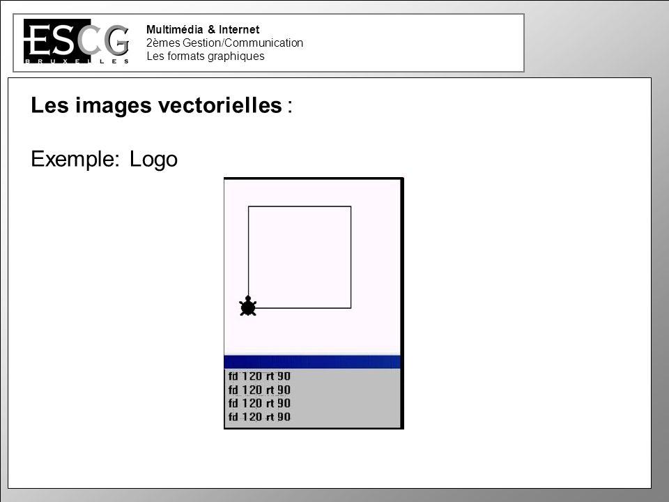 21 Multimédia & Internet 2èmes Gestion/Communication Les formats graphiques Exemple: Logo Les images vectorielles :