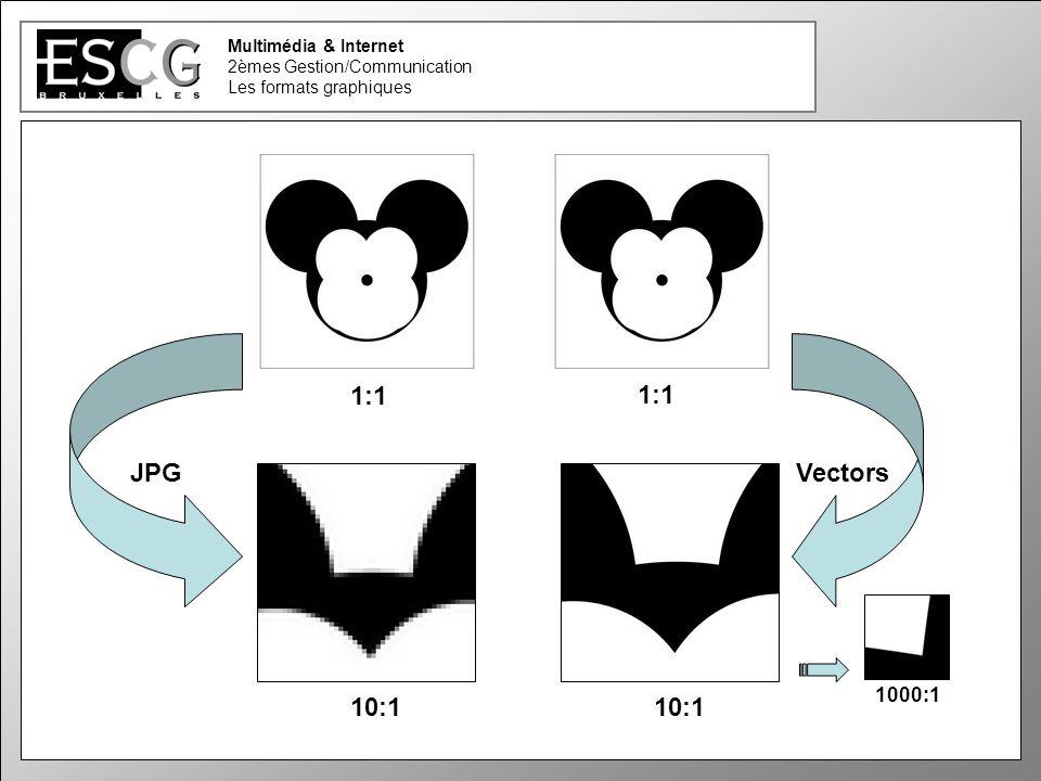 24 Multimédia & Internet 2èmes Gestion/Communication Les formats graphiques 1:1 10:1 JPGVectors 1000:1