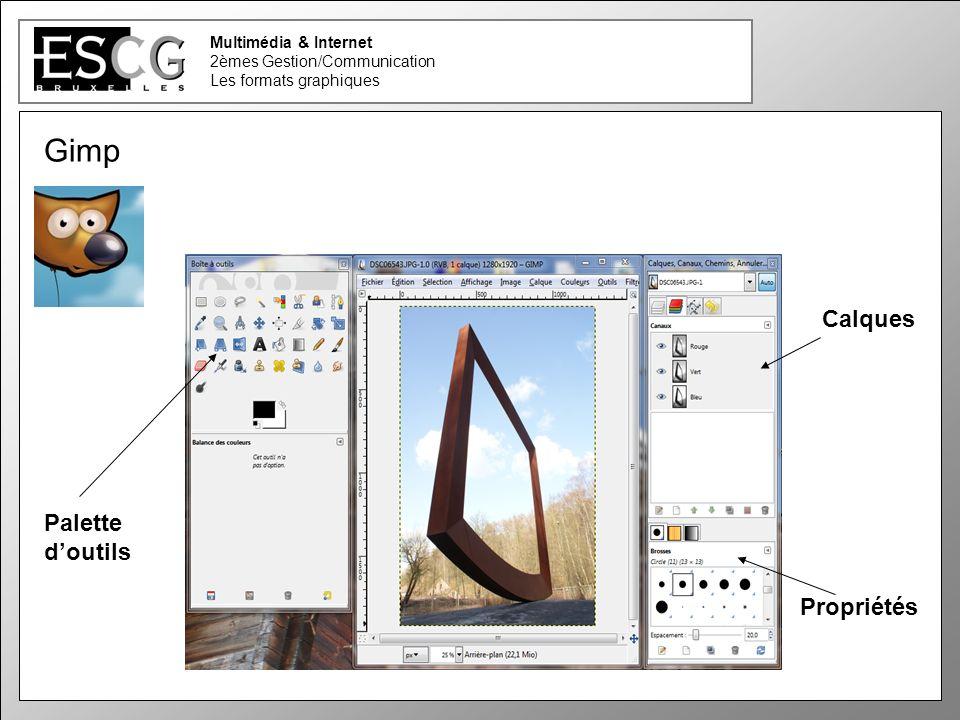 33 Multimédia & Internet 2èmes Gestion/Communication Les formats graphiques Gimp Palette doutils Propriétés Calques
