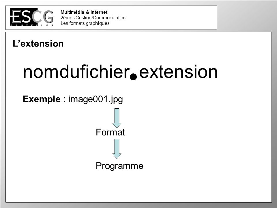 7 Multimédia & Internet 2èmes Gestion/Communication Les formats graphiques Lextension nomdufichier extension Exemple : image001.jpg Format Programme