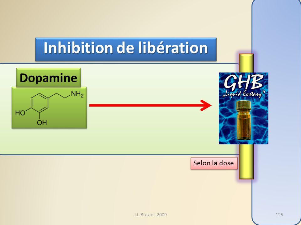 Dopamine Inhibition de libération Selon la dose 125J.L.Brazier-2009