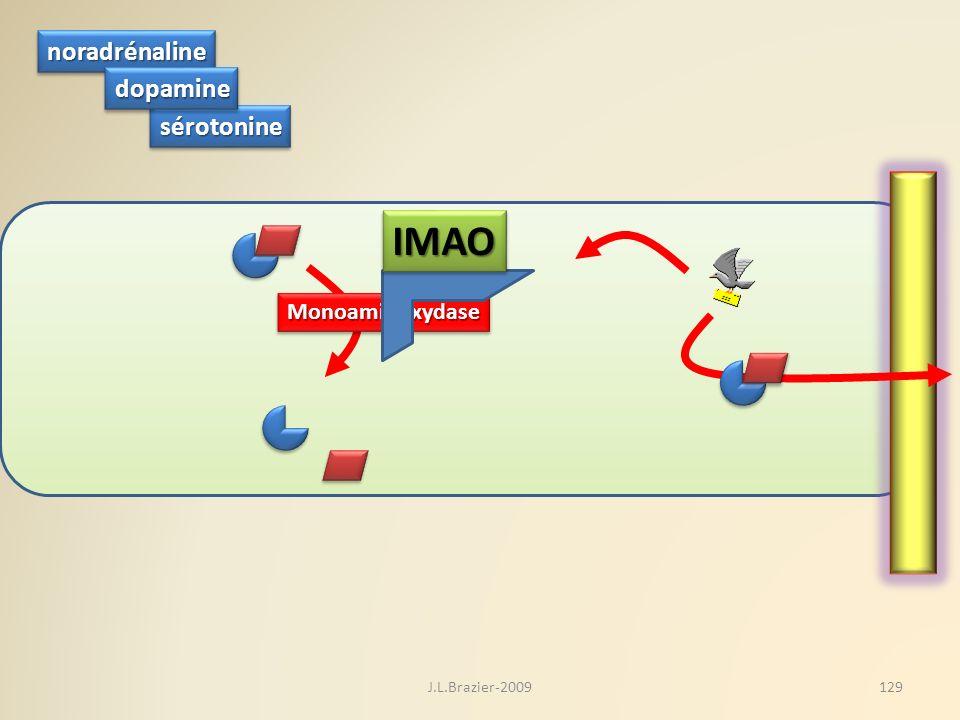sérotoninesérotonine noradrénalinenoradrénaline dopaminedopamine MonoaminoxydaseMonoaminoxydase IMAOIMAO 129J.L.Brazier-2009