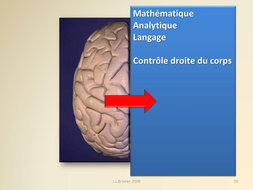 MathématiqueAnalytiqueLangage Contrôle droite du corps MathématiqueAnalytiqueLangage 19J.L.Brazier-2009