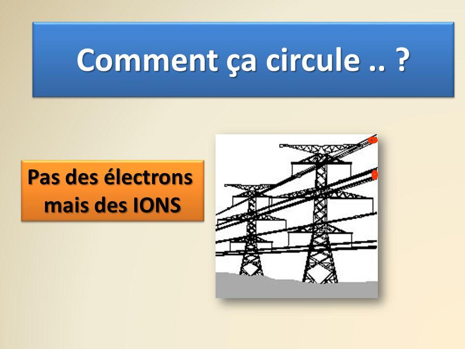 Comment ça circule.. ? Pas des électrons mais des IONS Pas des électrons mais des IONS