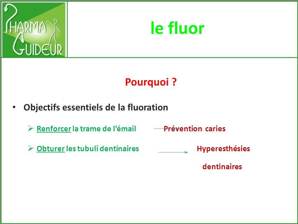le fluor Quels sont les effets du fluor .