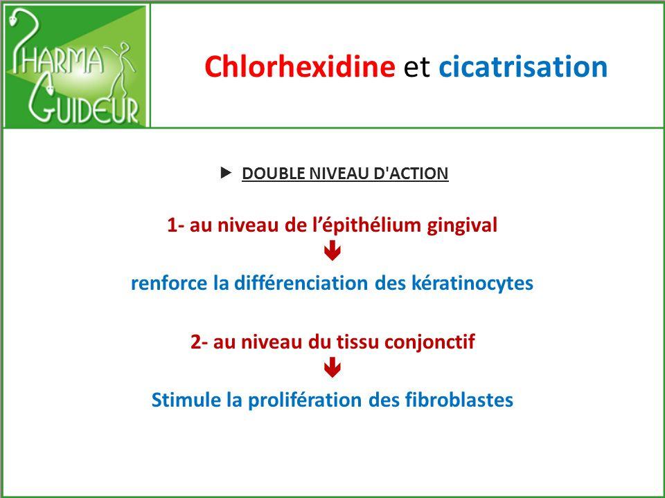 CHLORHEXIDINE Combat linflammation par son activité bactéricide et fongicide Agit à pH proche de la neutralité ( pH 6 ) Rémanence Persistance de la chlorhexidine - dans la cavité buccale : 8 heures en moyenne - après lapplication, la muqueuse buccale relargue la Chlorhexidine progressivement Traces décelables et mesurables à plus de 24 heures