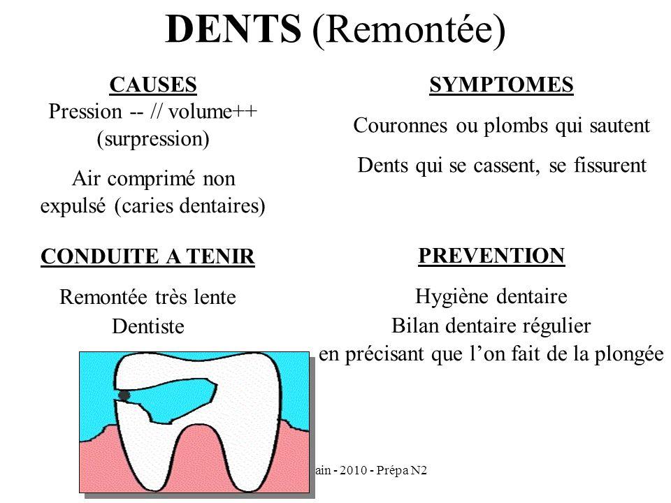 Thierry Cochain - 2010 - Prépa N2 DENTS (Remontée) SYMPTOMES Couronnes ou plombs qui sautent Dents qui se cassent, se fissurent CAUSES Pression -- // volume++ (surpression) Air comprimé non expulsé (caries dentaires) CONDUITE A TENIR Remontée très lente Dentiste PREVENTION Hygiène dentaire Bilan dentaire régulier en précisant que lon fait de la plongée