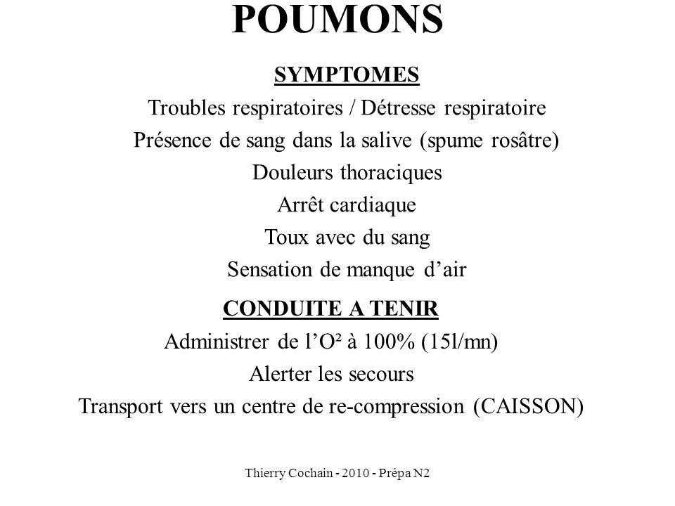 Thierry Cochain - 2010 - Prépa N2 POUMONS SYMPTOMES Troubles respiratoires / Détresse respiratoire Présence de sang dans la salive (spume rosâtre) Douleurs thoraciques Arrêt cardiaque Toux avec du sang Sensation de manque dair CONDUITE A TENIR Administrer de lO² à 100% (15l/mn) Alerter les secours Transport vers un centre de re-compression (CAISSON)