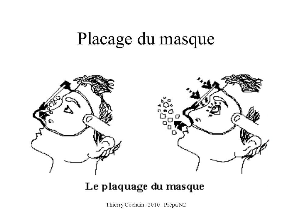 Thierry Cochain - 2010 - Prépa N2 Placage du masque (descente) SYMPTOMES Yeux rouges Eclatement petits vaisseaux Œil au beurre noir Saignement de nez CAUSES Pression ++ // volume-- (dépression) Effet ventouse (dépression interne du masque) Déformation de la jupe CONDUITE A TENIR Consulter un OPHTALMOLOGISTE PREVENTION Sangle pas trop serrée Souffler dans le masque