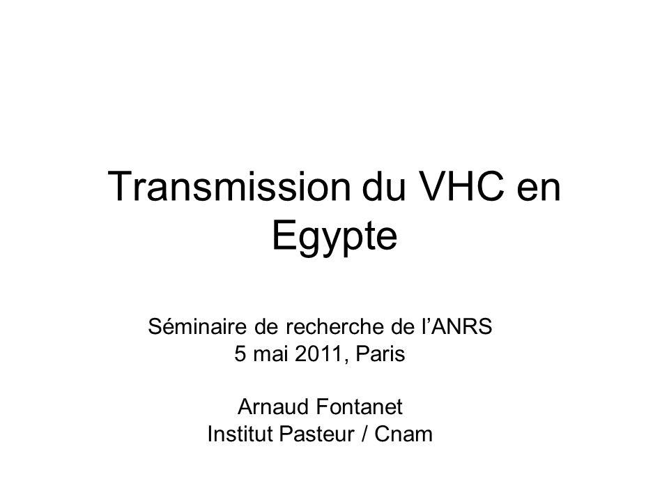 Recrutement, Fever Hospitals du Caire, 2002-9 (ANRS 1213 et 12122) N= 352 Âge médian (EIQ) = 32 (26-43) ans % hommes= 69% Génotype 4 > 95% Durée infection / début des symptômes = 50 jours