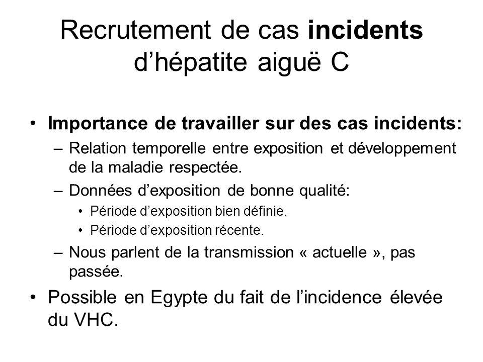 Recrutement de cas incidents dhépatite aiguë C Importance de travailler sur des cas incidents: –Relation temporelle entre exposition et développement