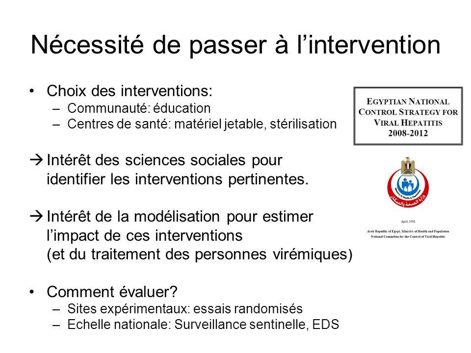Nécessité de passer à lintervention Choix des interventions: –Communauté: éducation –Centres de santé: matériel jetable, stérilisation Intérêt des sci