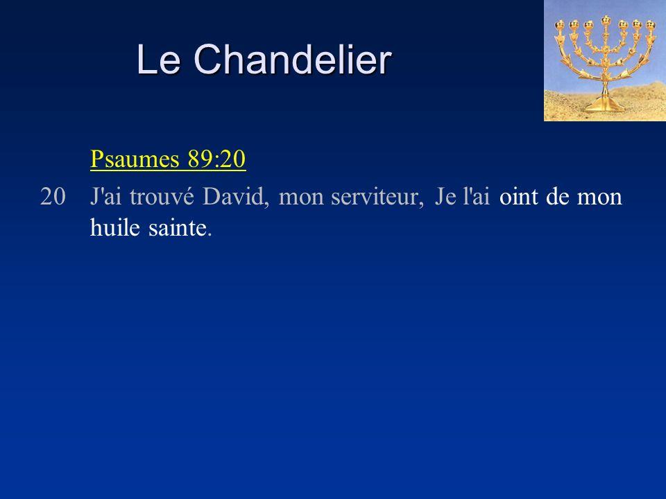 Le Chandelier Psaumes 89:20 20J ai trouvé David, mon serviteur, Je l ai oint de mon huile sainte.