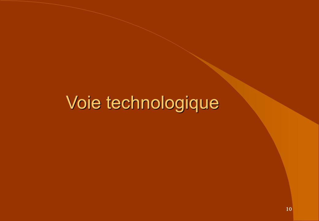10 Voie technologique