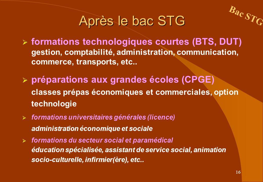 16 Après le bac STG formations technologiques courtes (BTS, DUT) gestion, comptabilité, administration, communication, commerce, transports, etc..