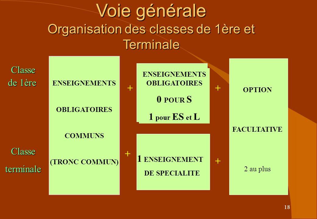 18 Voie générale Organisation des classes de 1ère et Terminale Classe de 1ère Classeterminale ENSEIGNEMENTS OBLIGATOIRES COMMUNS (TRONC COMMUN) ENSEIG