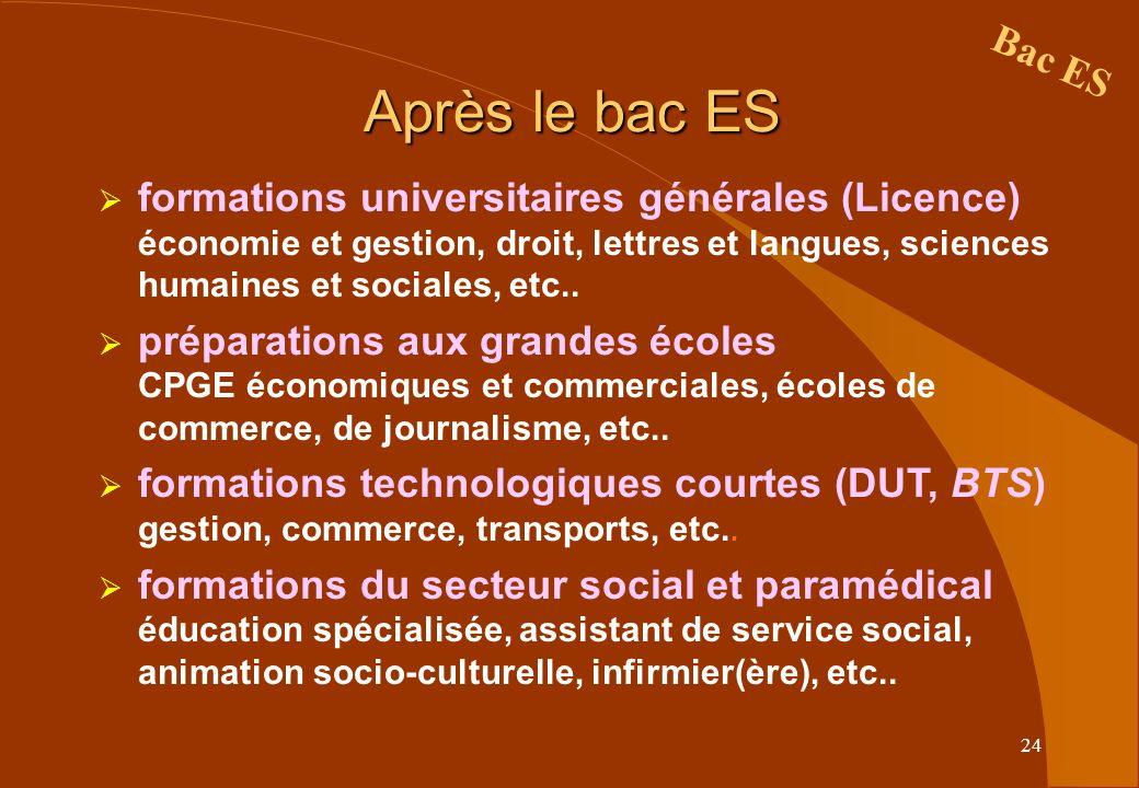 24 Après le bac ES formations universitaires générales (Licence) économie et gestion, droit, lettres et langues, sciences humaines et sociales, etc..