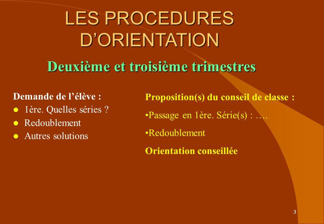 3 LES PROCEDURES DORIENTATION Demande de lélève : l 1ère.