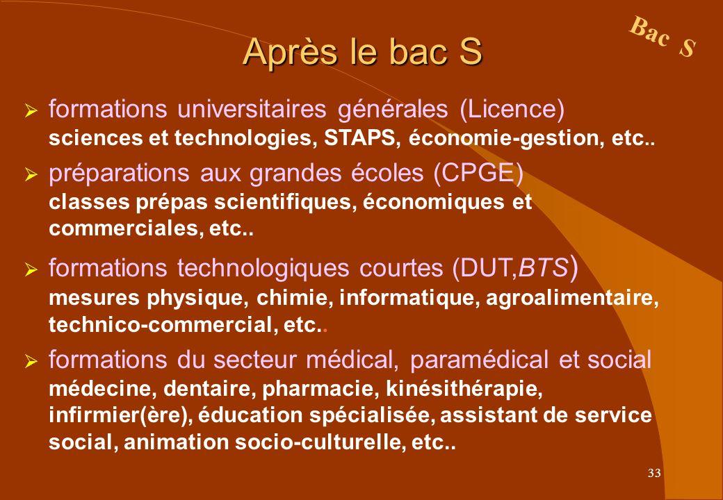 33 Après le bac S formations universitaires générales (Licence) sciences et technologies, STAPS, économie-gestion, etc.. préparations aux grandes écol