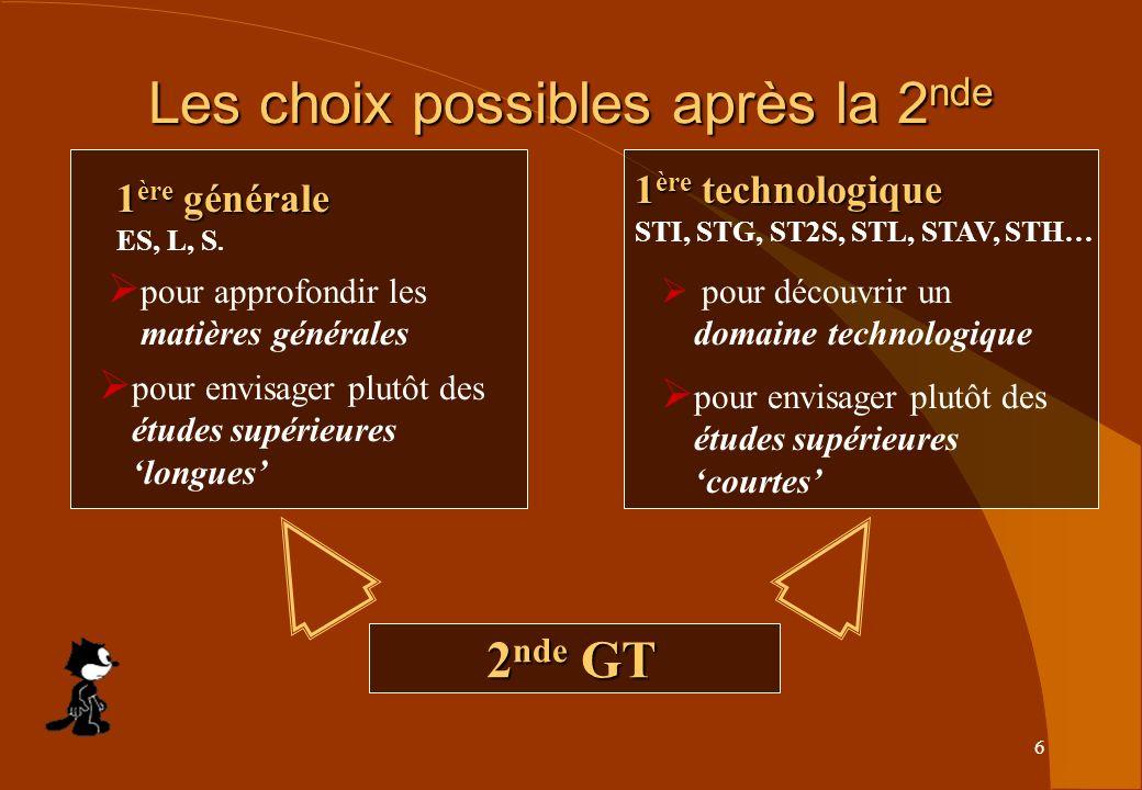 6 Les choix possibles après la 2 nde 2 nde GT 1 ère générale ES, L, S. pour approfondir les matières générales pour envisager plutôt des études supéri