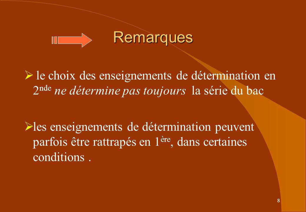 8 Remarques le choix des enseignements de détermination en 2 nde ne détermine pas toujours la série du bac les enseignements de détermination peuvent