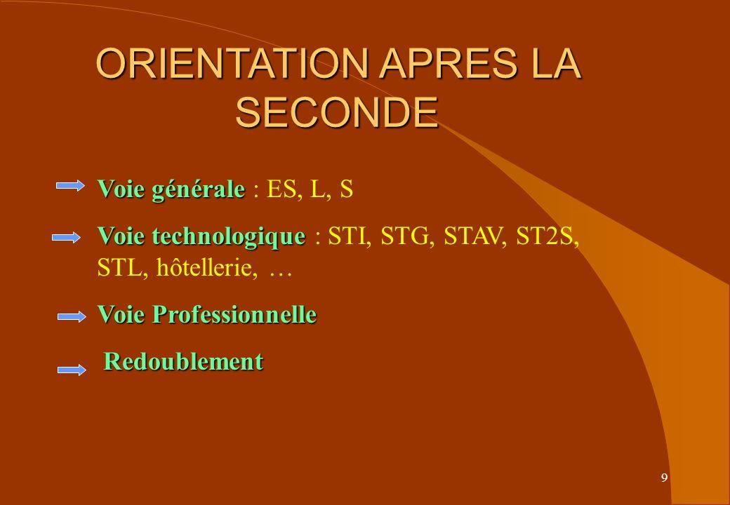 9 ORIENTATION APRES LA SECONDE Voie générale Voie générale : ES, L, S Voie technologique Voie technologique : STI, STG, STAV, ST2S, STL, hôtellerie, …