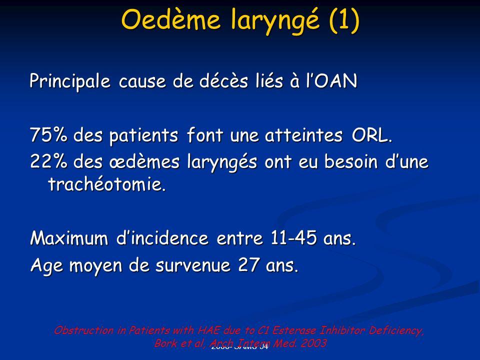 PRESENTATION DES INTERNES - 2006- SAMU 94 Oedème laryngé (1) Principale cause de décès liés à lOAN 75% des patients font une atteintes ORL. 22% des œd